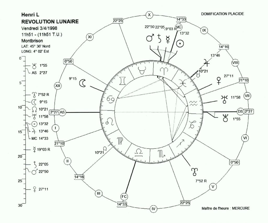 Étude de RL : Mon accouchement - Page 3 Rl_dl_10