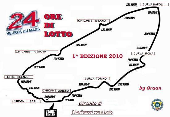 Classifiche Piloti e dei Team Circui11