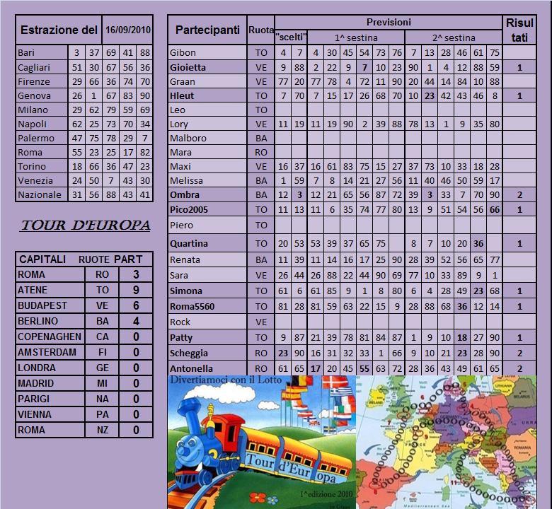 Gara Tour d'europa dal 14.09 al 18.09.10 - Pagina 2 Risult14