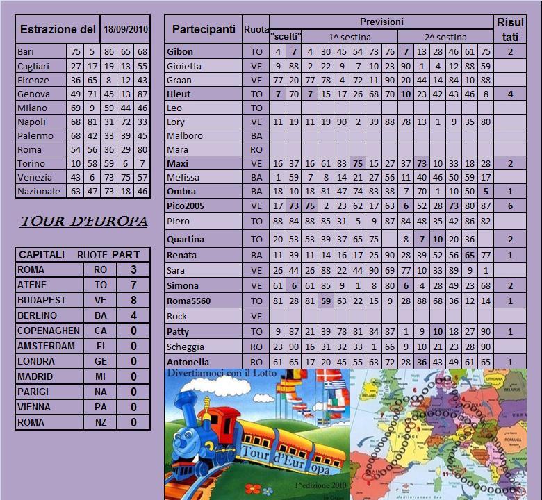 Gara Tour d'europa dal 14.09 al 18.09.10 - Pagina 2 Risult15