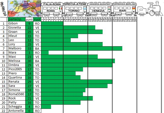 Gara Tour d'europa dal 07.09 al 011.09.10 - Pagina 2 Treno_11