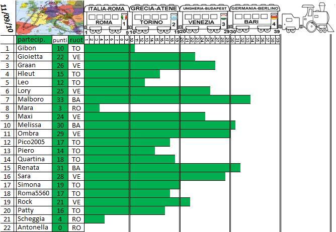 Gara Tour d'europa dal 07.09 al 011.09.10 - Pagina 2 Treno_12