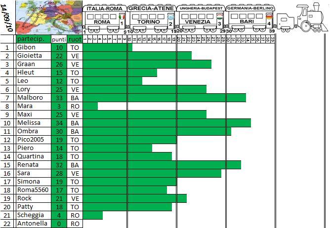 Classifica del Tour d'Europa - Pagina 2 Treno_13
