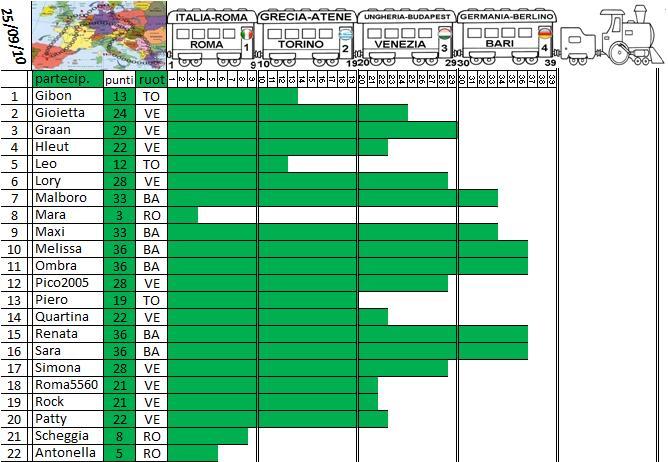 Classifica del Tour d'Europa - Pagina 2 Treno_18