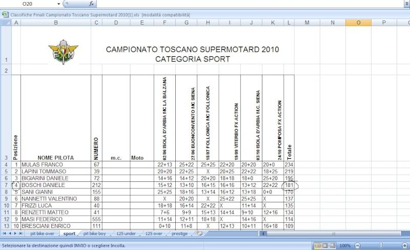 pomposa toscano motard 24/10 Boschi10