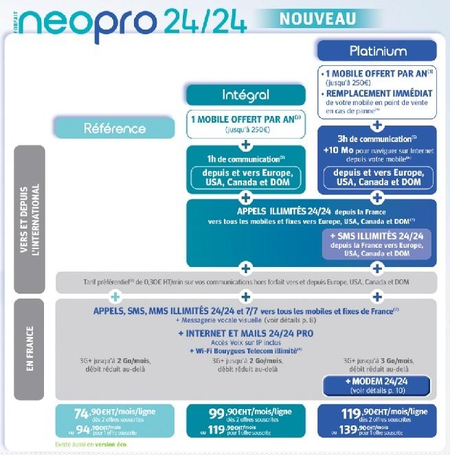 Nouvelle gamme Neo Pro 24/24: cap sur l'international! Neo_pr10