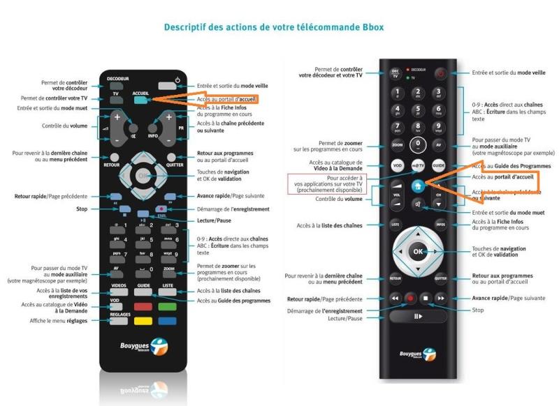 M@ TV sort son Widget: Messagerie Vocale Teleco15