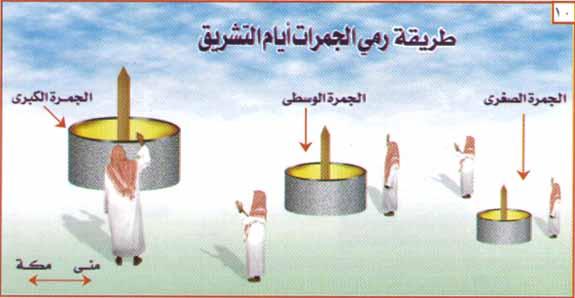 صفة الحج - راجعها فضيلة الشيخ عبدالله بن عبدالرحمن الجبرى ( حفظه الله ) 1010