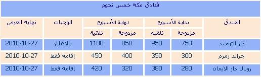 اسعار حجز وعروض فنادق مكة 5 نجوم لعام 1431-2010 Makkah Hotels Five Star 1_bmp10