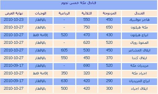 اسعار حجز وعروض فنادق مكة 5 نجوم لعام 1431-2010 Makkah Hotels Five Star 2_bmp10