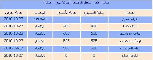 اسعار حجز وعروض فنادق مكة 5 نجوم لعام 1431-2010 Makkah Hotels Five Star 3_bmp10