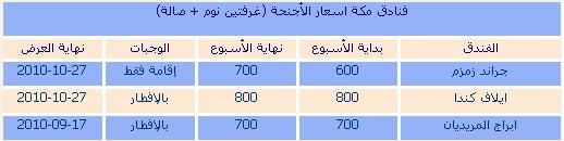 اسعار حجز وعروض فنادق مكة 5 نجوم لعام 1431-2010 Makkah Hotels Five Star 4_bmp10