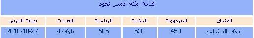 اسعار حجز ومعلومات عن فندق ايلاف المشاعر فى مكة المكرمة Elaf AlMashaer 6_bmp10