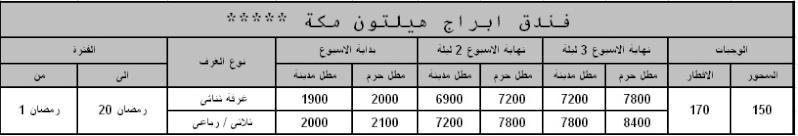 اسعار فنادق مكة فى شهر رمضان لعام 1432-2011 تجدها هنا Uuou_o11