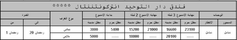 اسعار فنادق مكة فى شهر رمضان لعام 1432-2011 تجدها هنا Uuou_o14