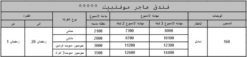 اسعار فنادق مكة فى شهر رمضان لعام 1432-2011 تجدها هنا Uuou_u11