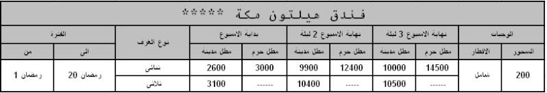 اسعار فنادق مكة فى شهر رمضان لعام 1432-2011 تجدها هنا Uuou_u12