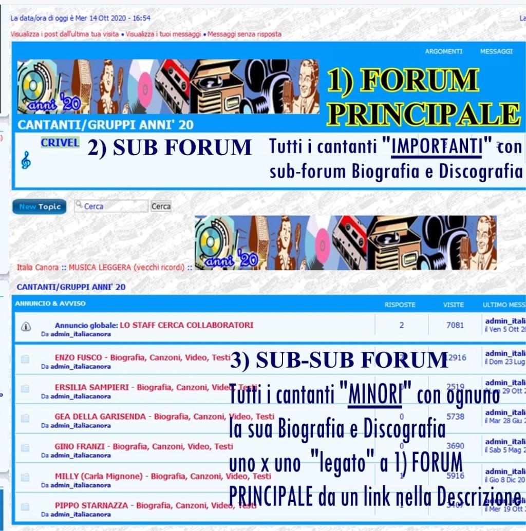 """Un forum è andato in """"tilt"""" per un'operazione errata da parte mia Esempi10"""