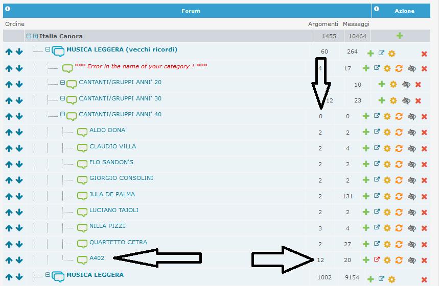 """Un forum è andato in """"tilt"""" per un'operazione errata da parte mia Pann_c10"""