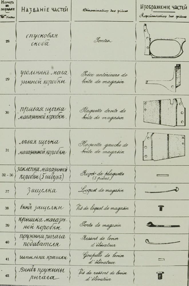 Manuel Mosin Nagant Planch12