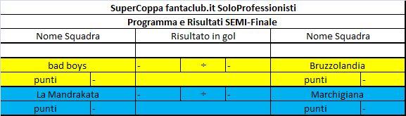 SuperCOPPA fantaclub.it Progra16