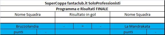 SuperCOPPA fantaclub.it Progra17
