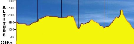 Topic de dépots des courses en ligne - Page 6 C210