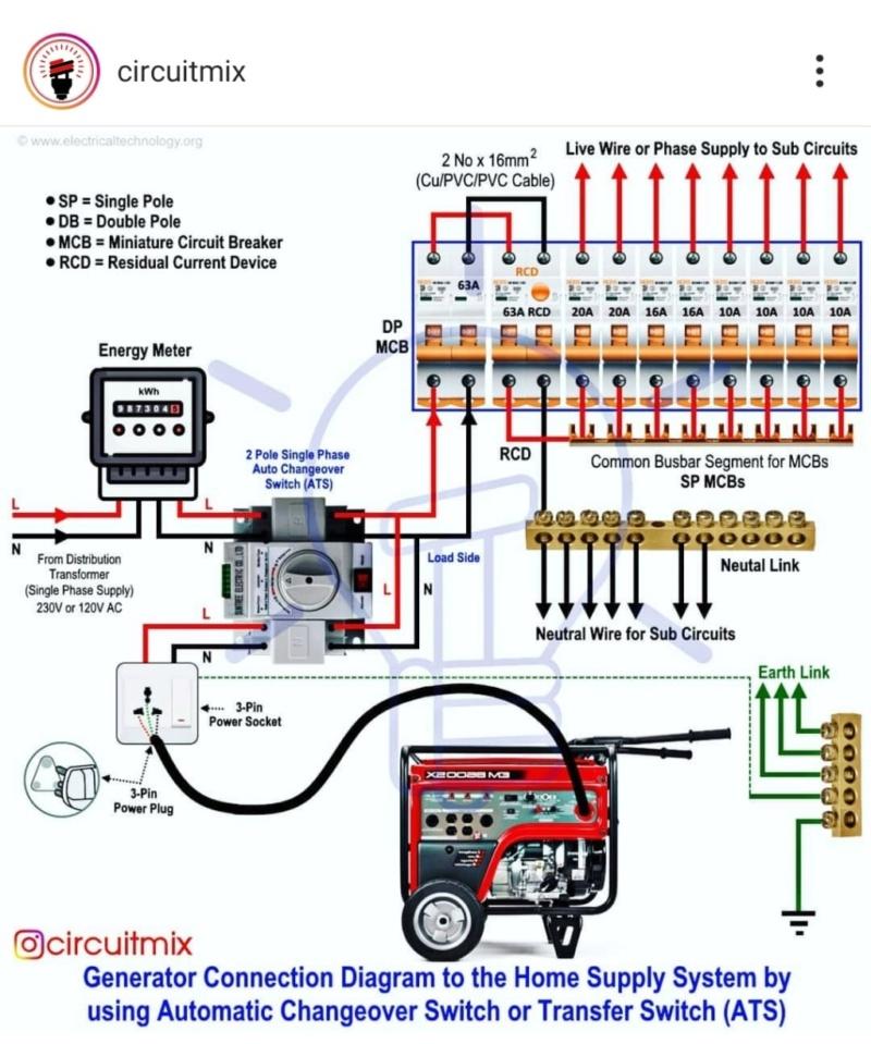 Groupe électrogène - Page 2 Screen15