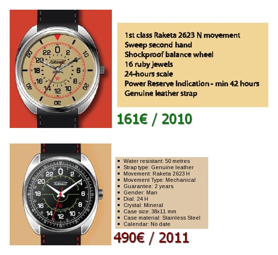 Tarifs Nouvelle Collection Raketa - Page 4 Diff110