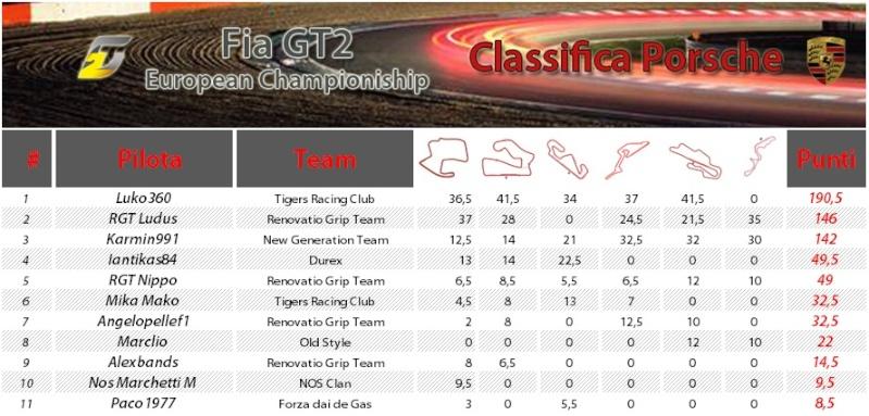 FIA GT2 European Championship 20110613