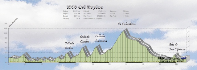 EL SOPLAO 2011 10000_10