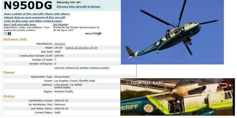 11 Recapitulación - El Helicóptero, la furgoneta de los Coroner y el LAX Ficha_10