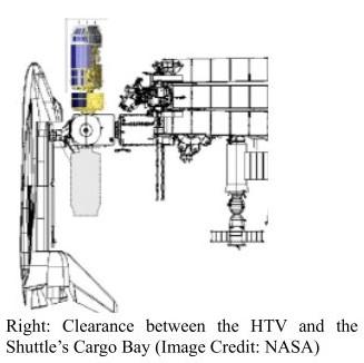 [STS-135] Atlantis:  fil dédié aux préparatifs, lancement prévu pour le 8/07/2011 - Page 3 Htv-2_10