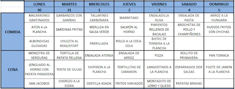 Menú de la Semana (30-Mayo a 5-Junio) - 2011 Mena10