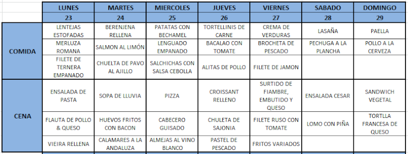 Menú de la semana (23-May A 29-May 2011) Menu13