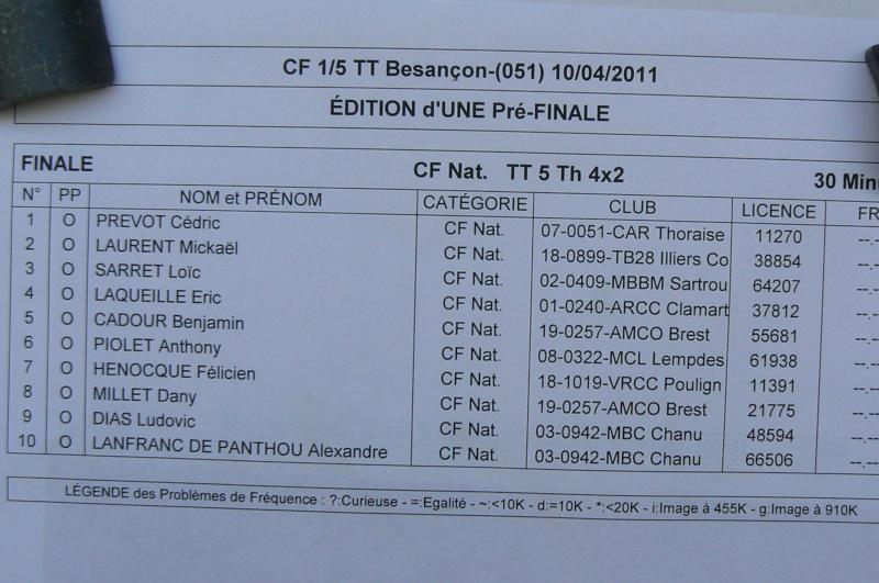 ICI Reportage live 1ère manche de CF 2011 à Besançon - Page 4 P1220333