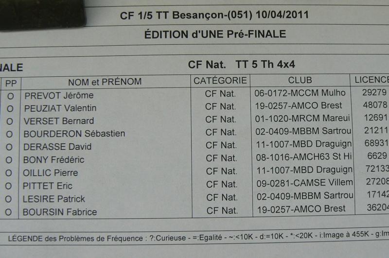 ICI Reportage live 1ère manche de CF 2011 à Besançon - Page 4 P1220413