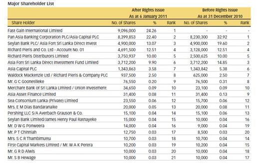 Asian Alliance Insurance (AAIC) - Renewed Interest Aaic_110
