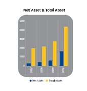 Asian Alliance Insurance (AAIC) - Renewed Interest Aaic_510