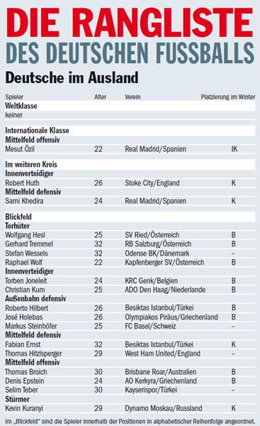 Mesut Ozil discussion - Page 6 Auslan10