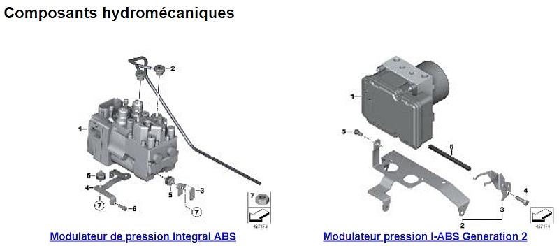 Problème d'ABS 2 I-abs-10