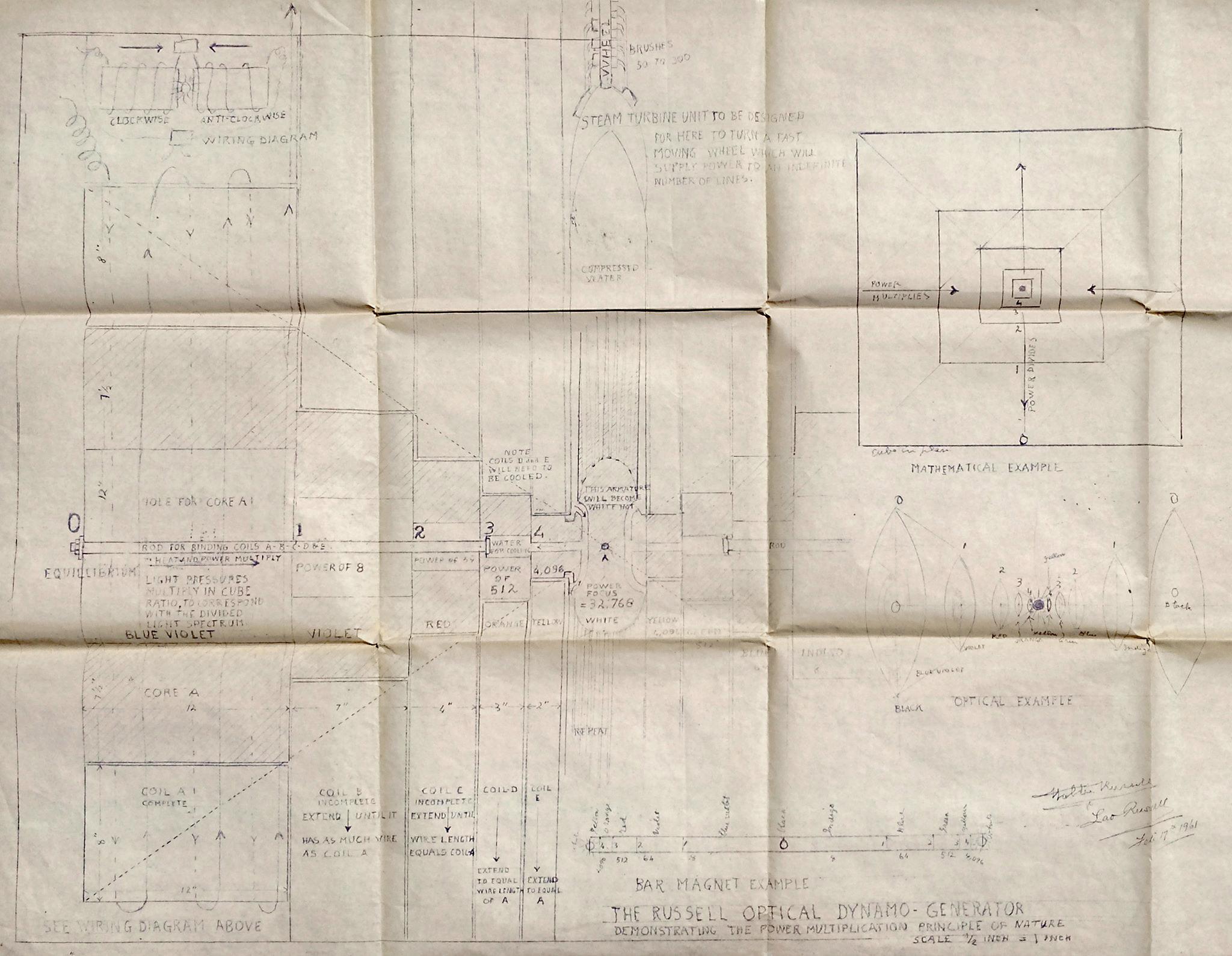 Diagrammes de Walter Bowman Russell 12375210