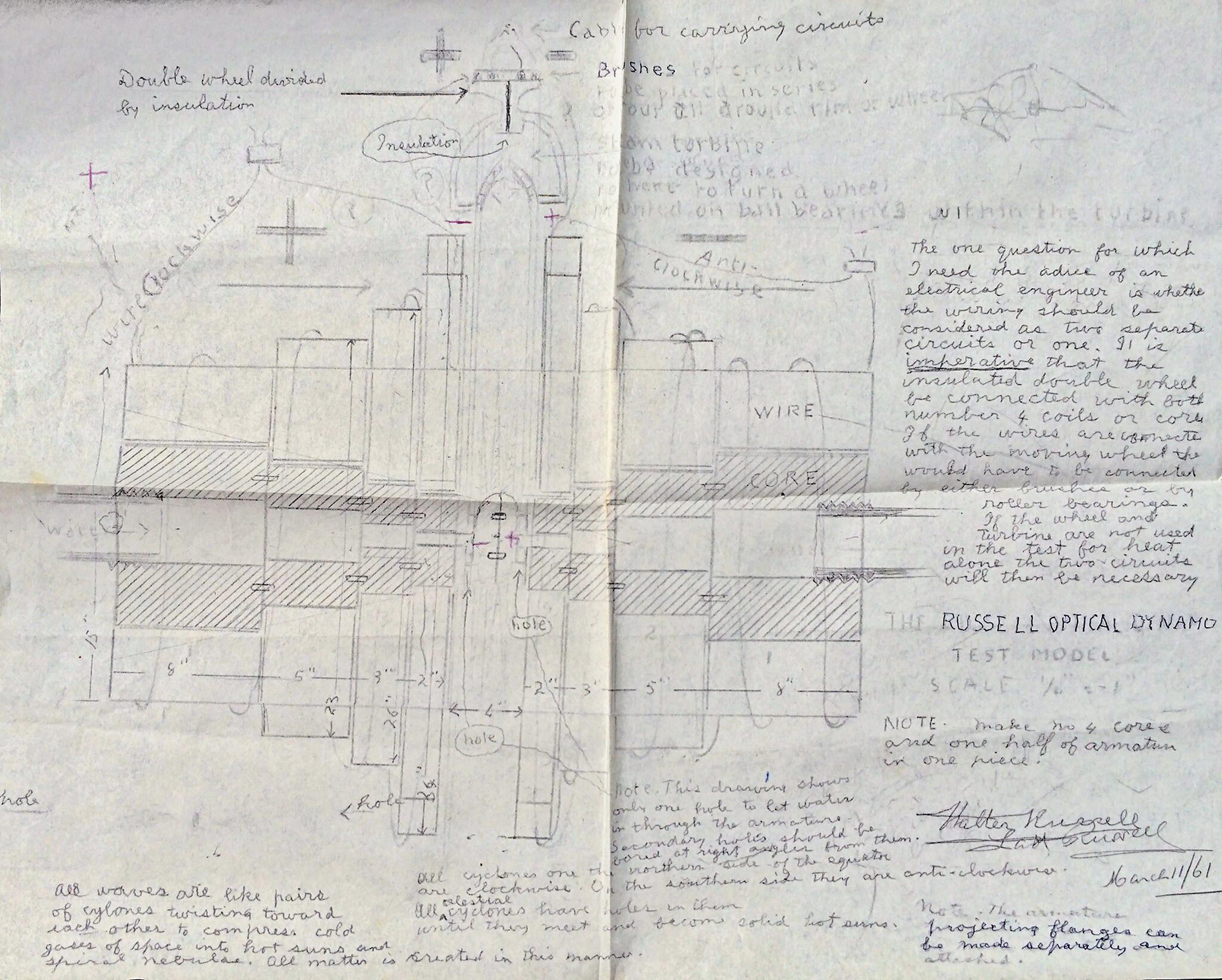 Diagrammes de Walter Bowman Russell 88691310