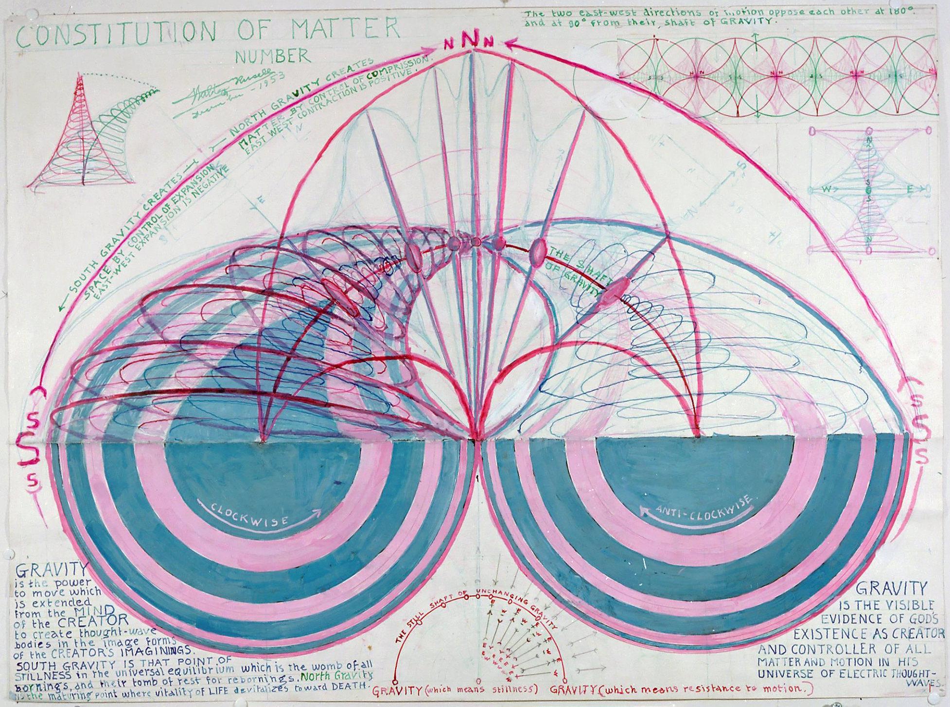 Diagrammes de Walter Bowman Russell A_004_10