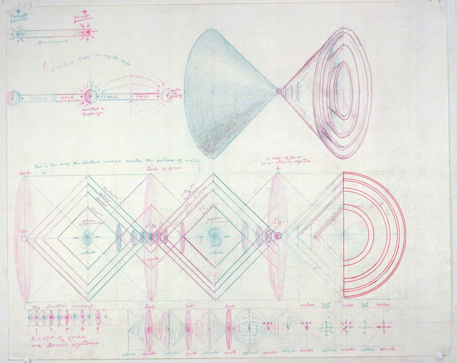 Diagrammes de Walter Bowman Russell A_010_10