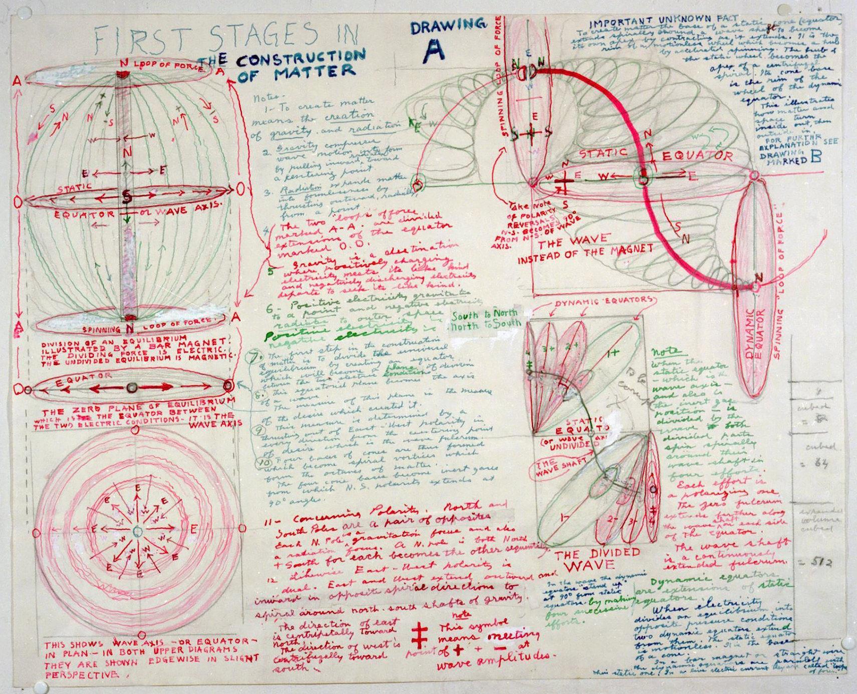 Diagrammes de Walter Bowman Russell A_011_10