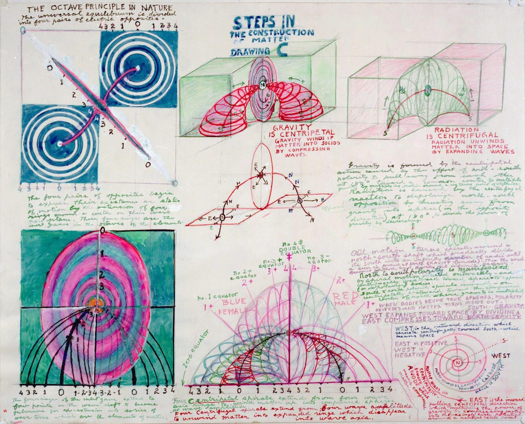 Diagrammes de Walter Bowman Russell A_014_10