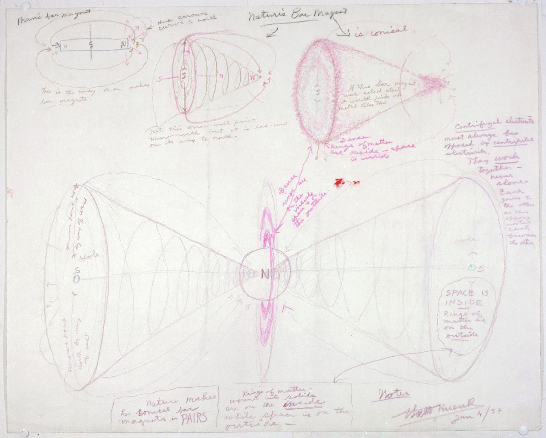 Diagrammes de Walter Bowman Russell A_017_10