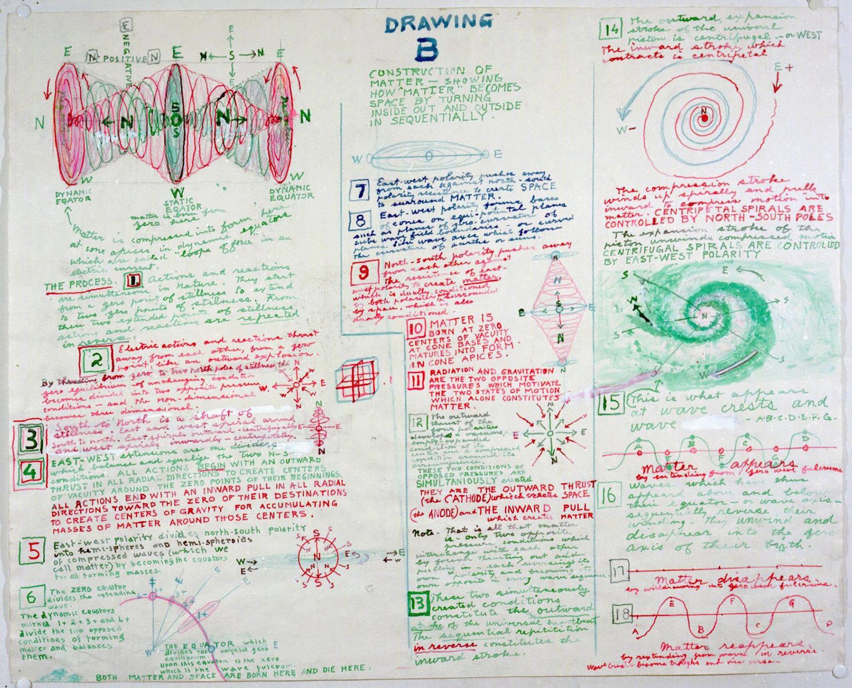 Diagrammes de Walter Bowman Russell A_019_10