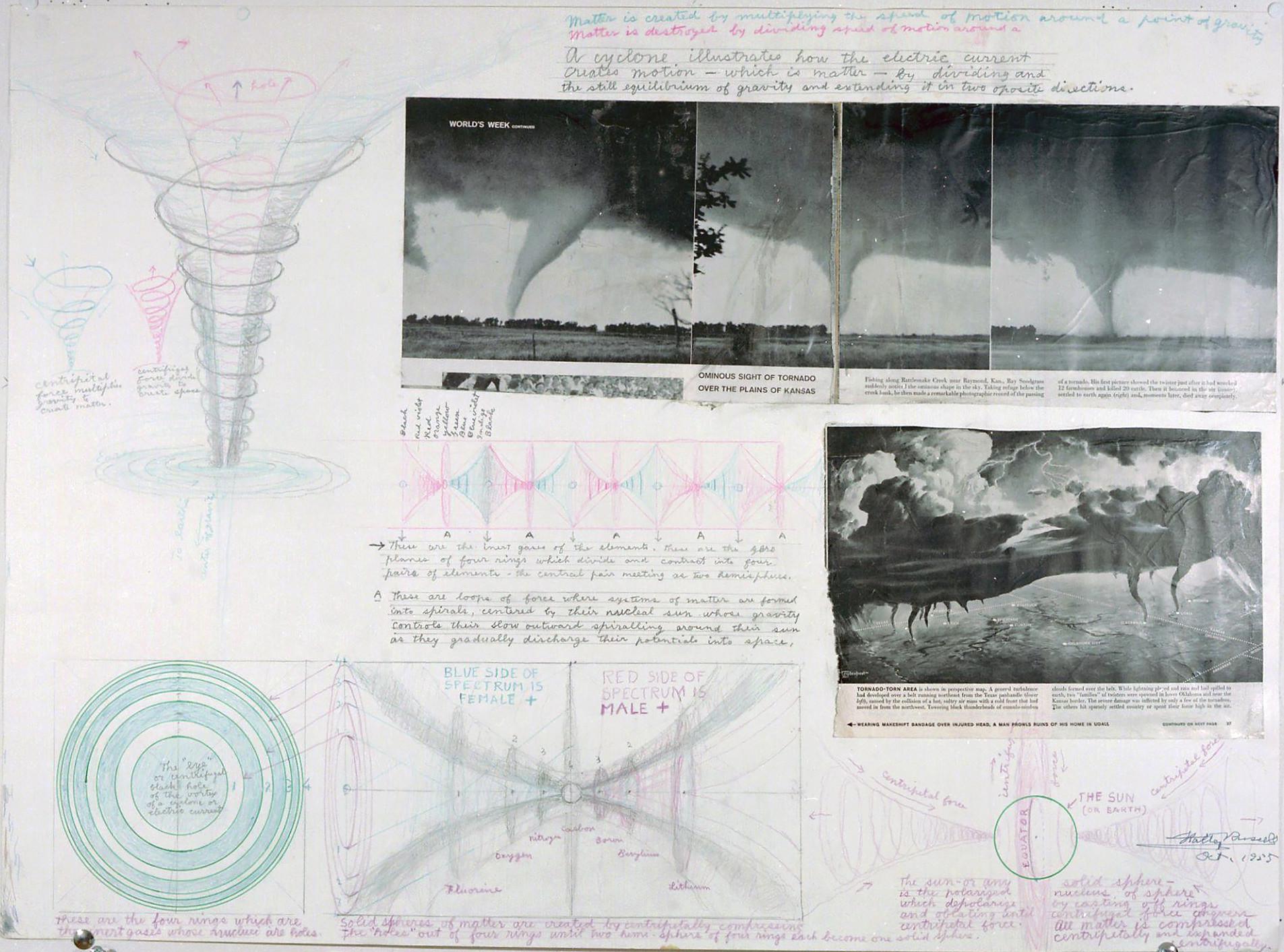 Diagrammes de Walter Bowman Russell A_020_10
